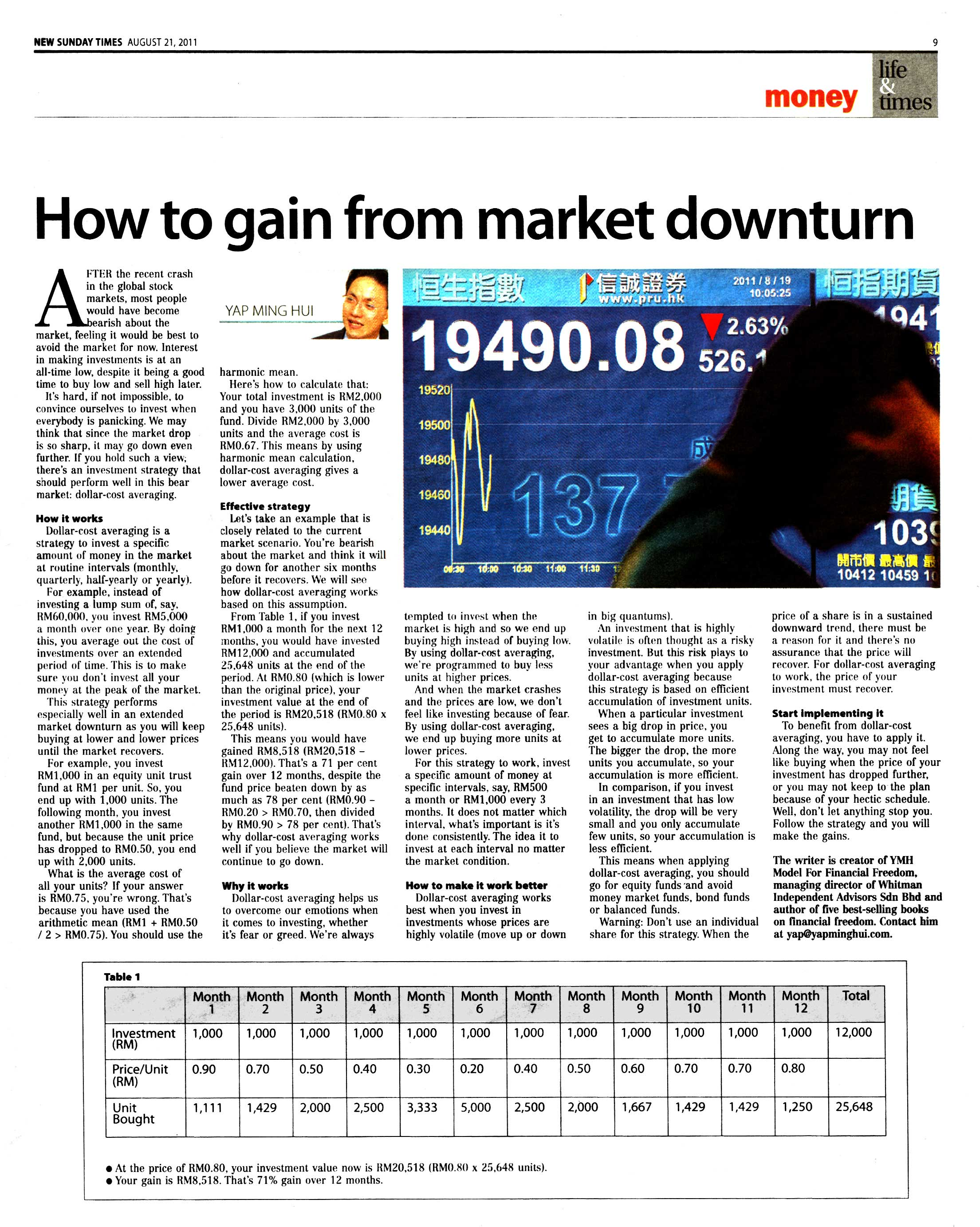 how to market in a downturn The markets have been on a tear but many economists say a market correction is due in the future here's how to prepare yourself.